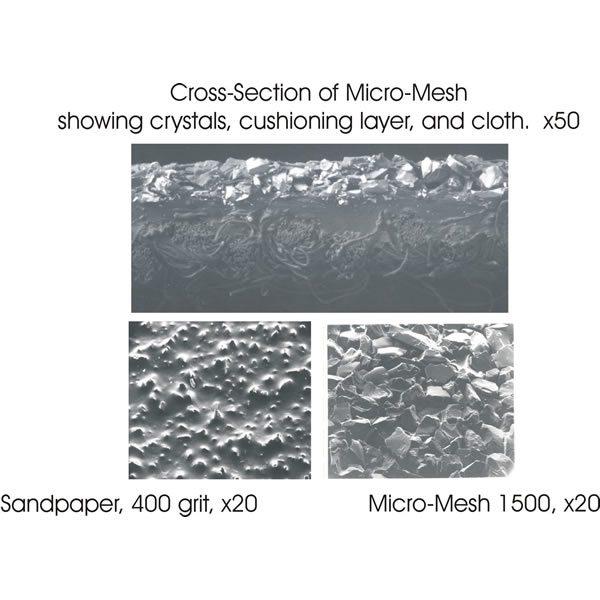 MIcro-Mesh Characteristics | GC Abrasives
